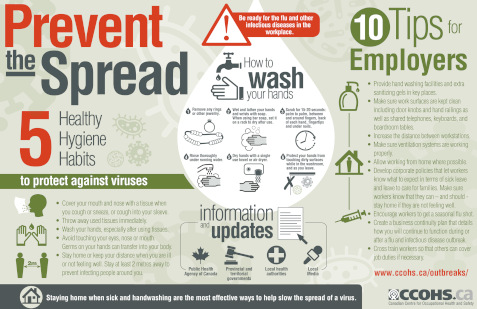 prevent spread chart