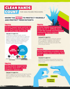 Healthcare Providers Factsheet