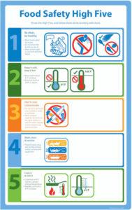 walmart food safety chart