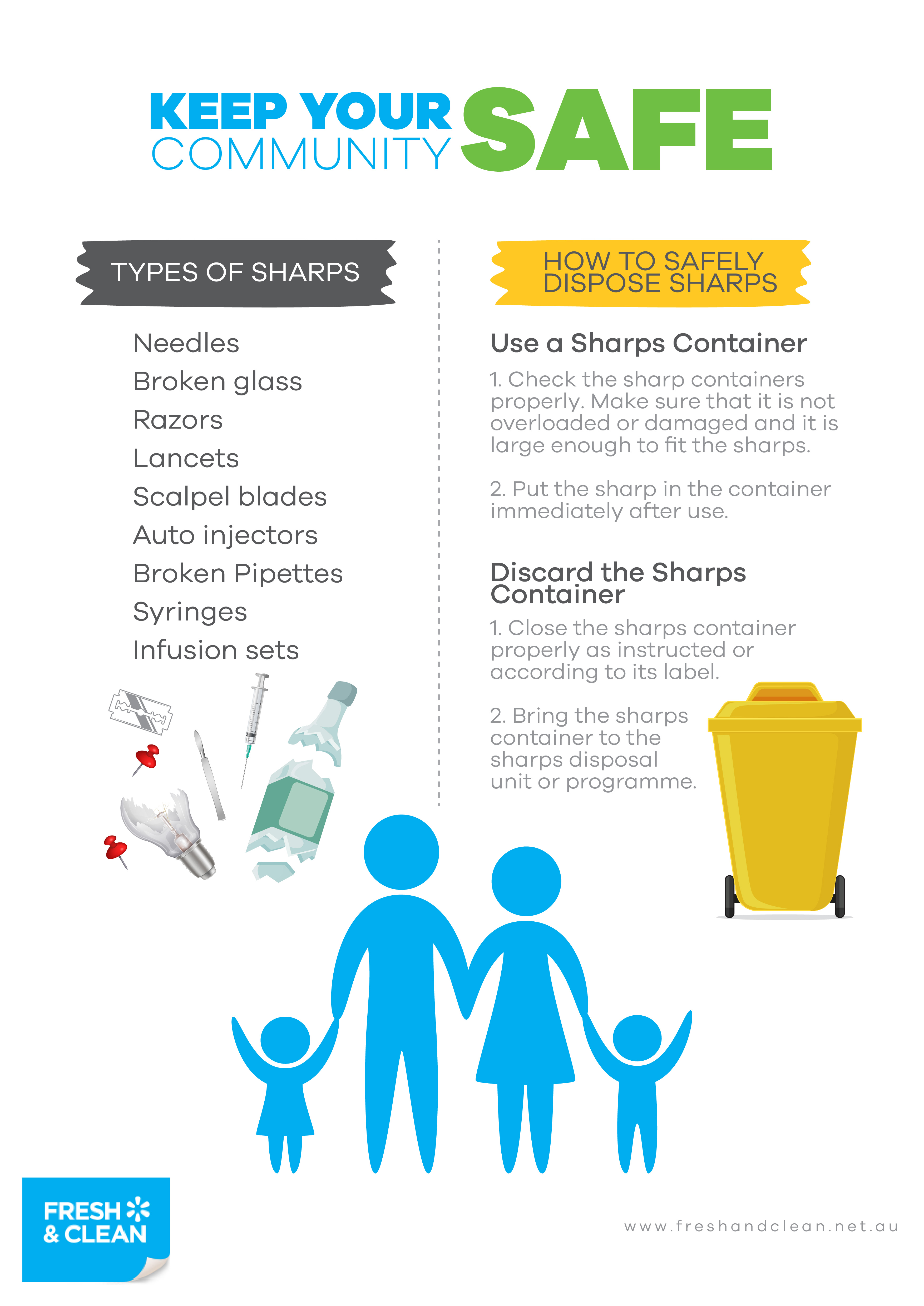 Download Free Sharps Disposal Posters | Fresh and Clean